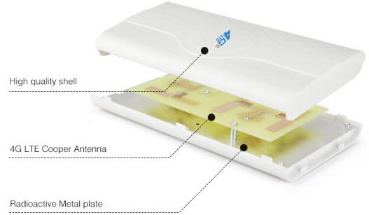 LTE MIMO antenna design