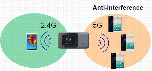 E5788 Wi-Fi function