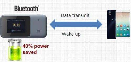 E5788 bluetooth data transmit and wake up function